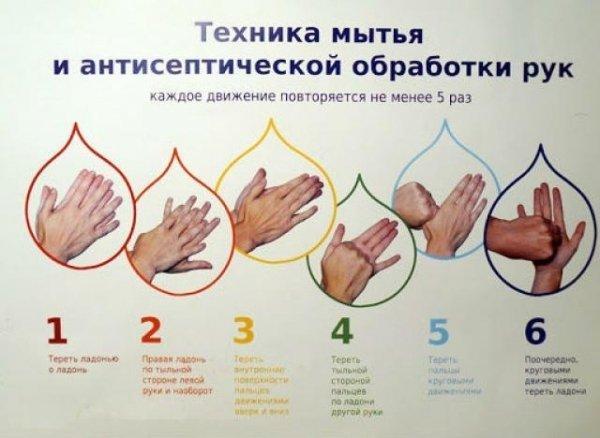 Чем дезинфицировать руки от коронавируса