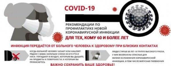Кто чаще болеет коронавирусом