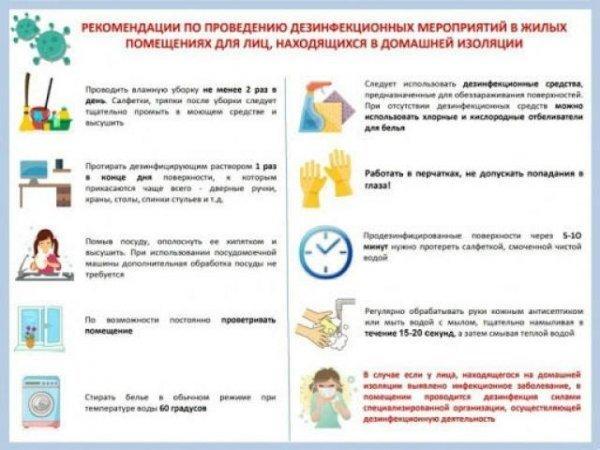 Средства дезинфекции против коронавируса