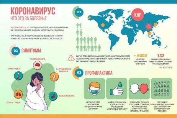 Можно ли второй раз заболеть коронавирусом