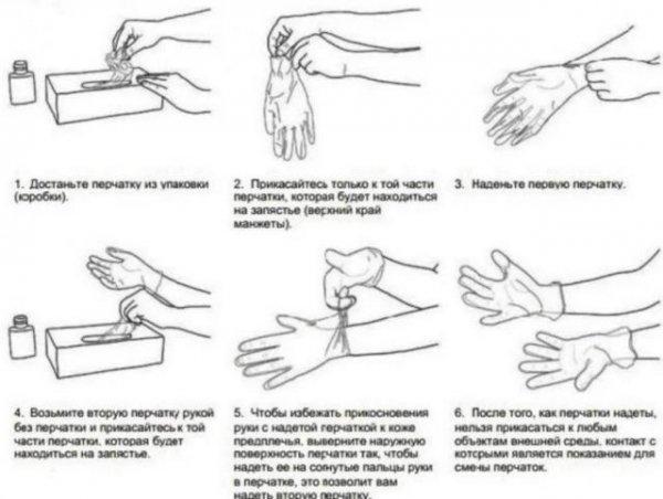 Правила защиты от коронавируса